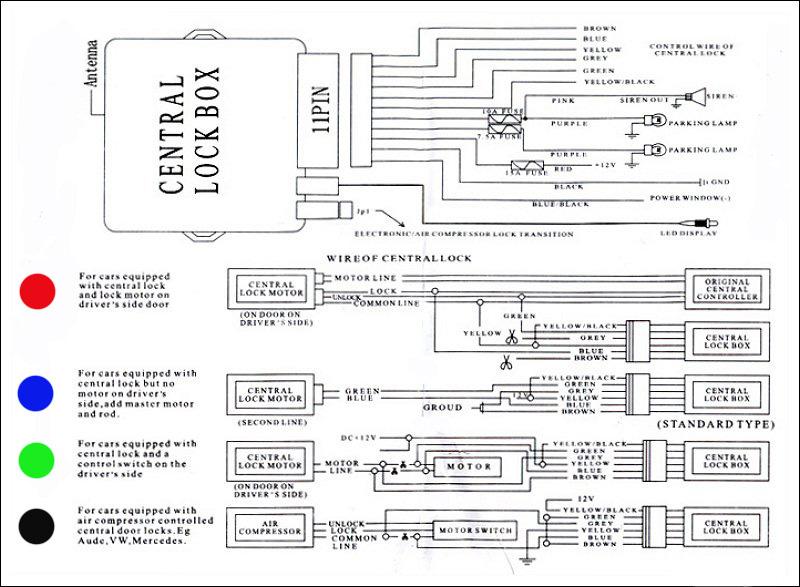 [BMW 320 i E36] Branchement kit télécommande sur touring Centralisation_E36_01